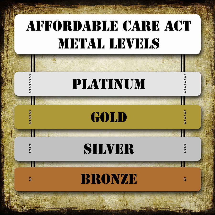 Aca Or Affordable Care Act